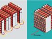 Потенциал складских стеллажей